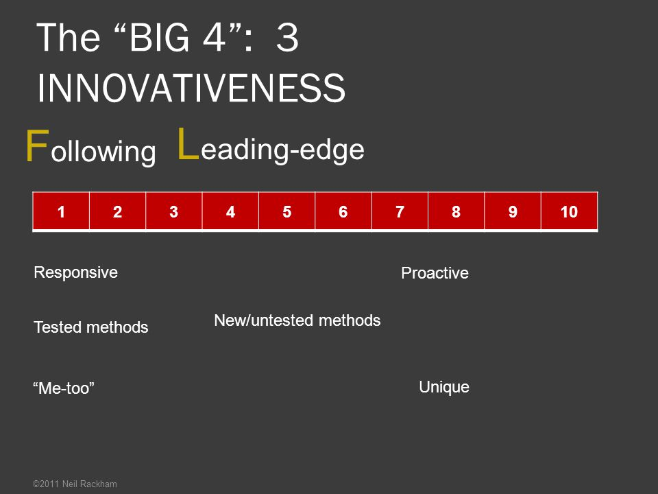 The BIG 4 : 3 INNOVATIVENESS