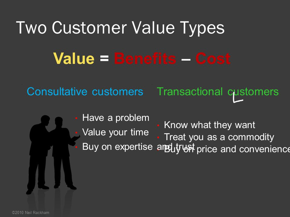 Two Customer Value Types