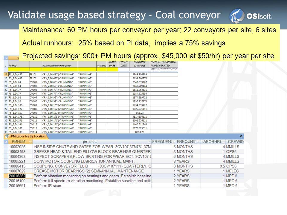 Validate usage based strategy - Coal conveyor