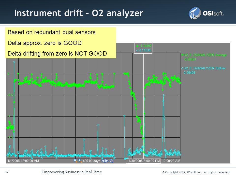 Instrument drift – O2 analyzer