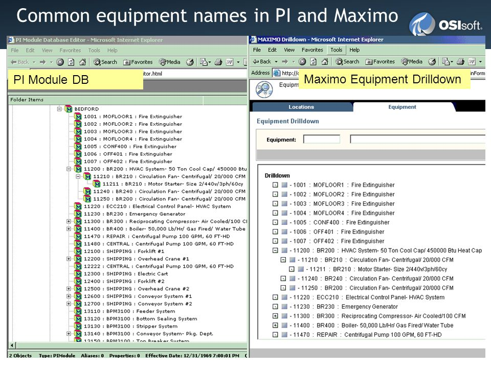 Common equipment names in PI and Maximo