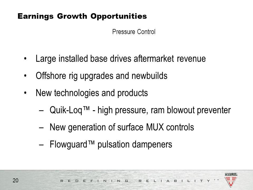 Earnings Growth Opportunities