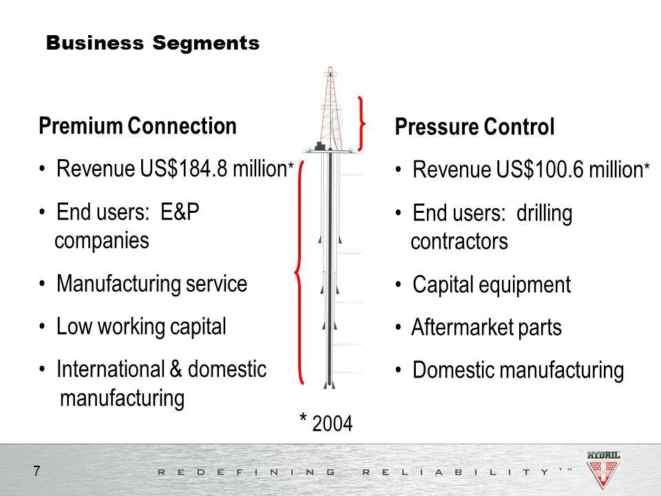 * 2004 Premium Connection Pressure Control • Revenue US$184.8 million*