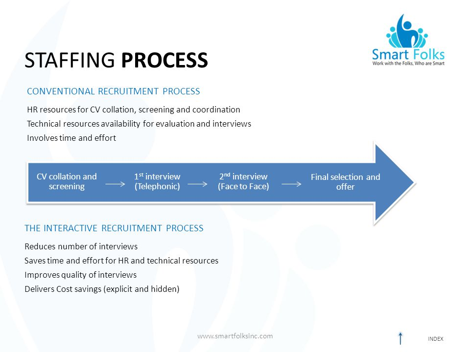 STAFFING PROCESS CONVENTIONAL RECRUITMENT PROCESS