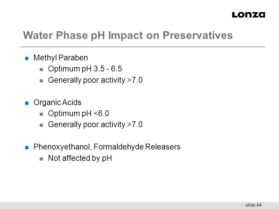 Water Phase pH Impact on Preservatives