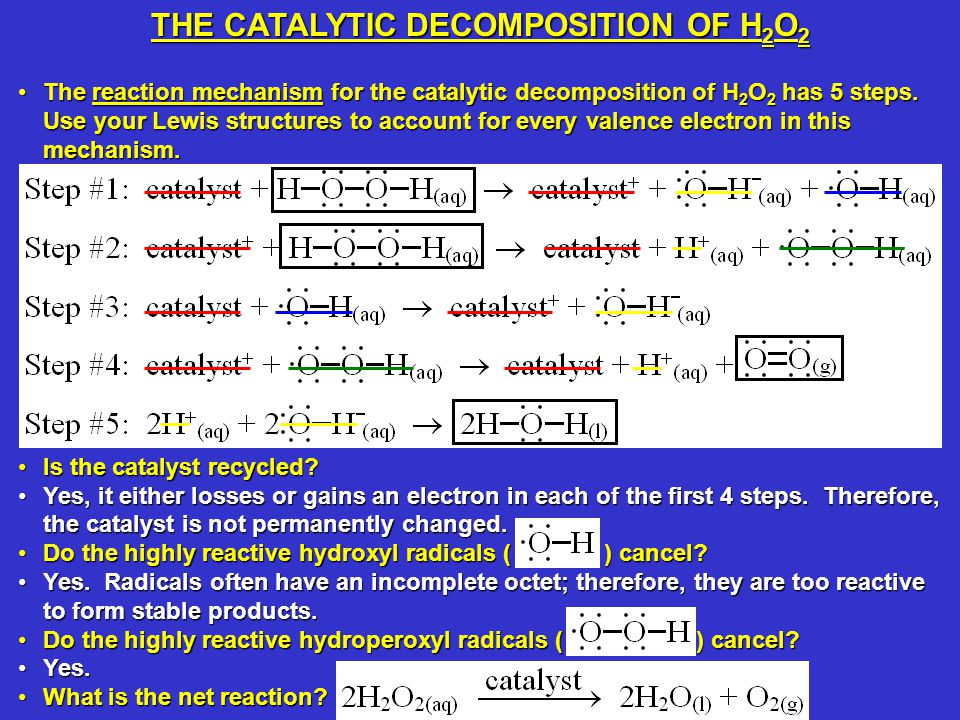 THE CATALYTIC DECOMPOSITION OF H2O2