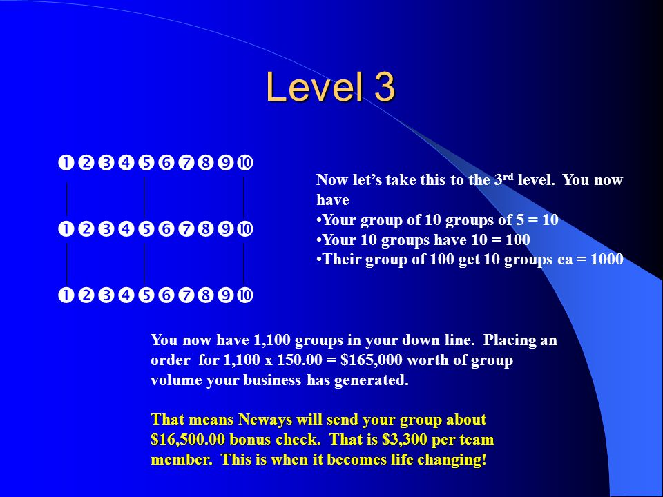 Level 3  Now let's take this to the 3rd level. You now have