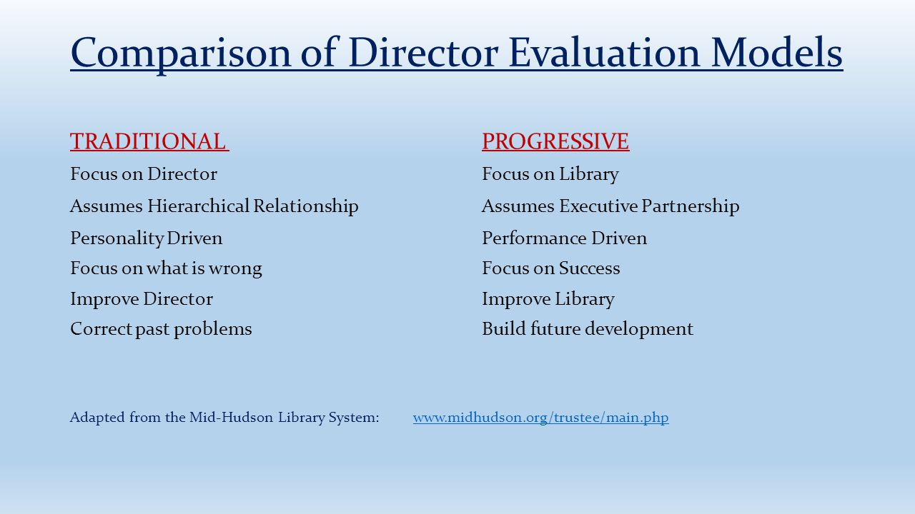 Comparison of Director Evaluation Models