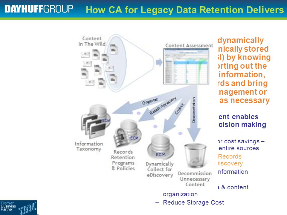 How CA for Legacy Data Retention Delivers