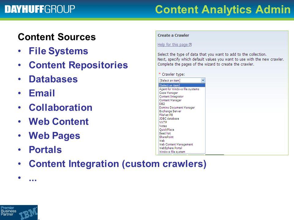 Content Analytics Admin