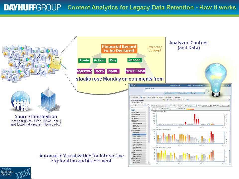 Content Analytics for Legacy Data Retention - How it works