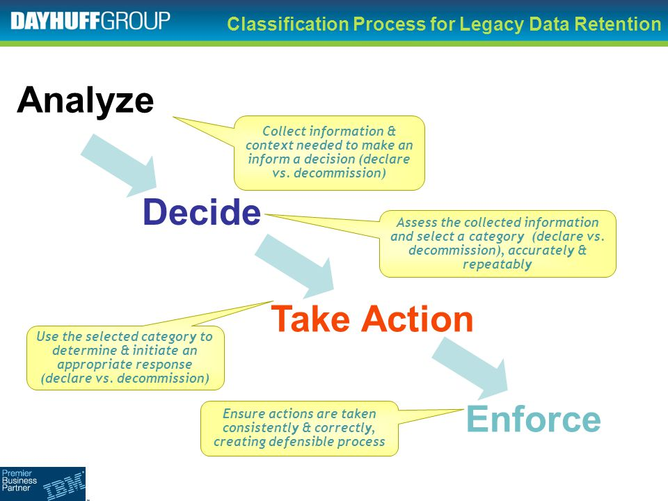 Classification Process for Legacy Data Retention