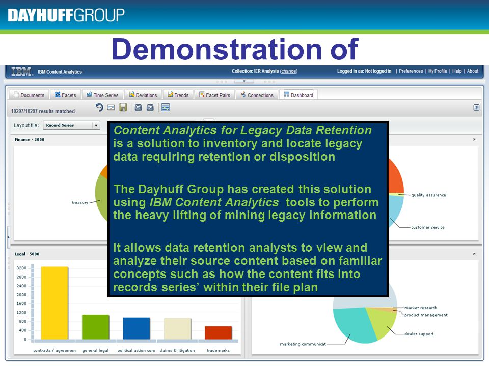 Demonstration of Content Analytics for Legacy Data Retention