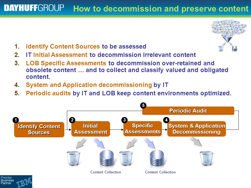 How to decommission and preserve content