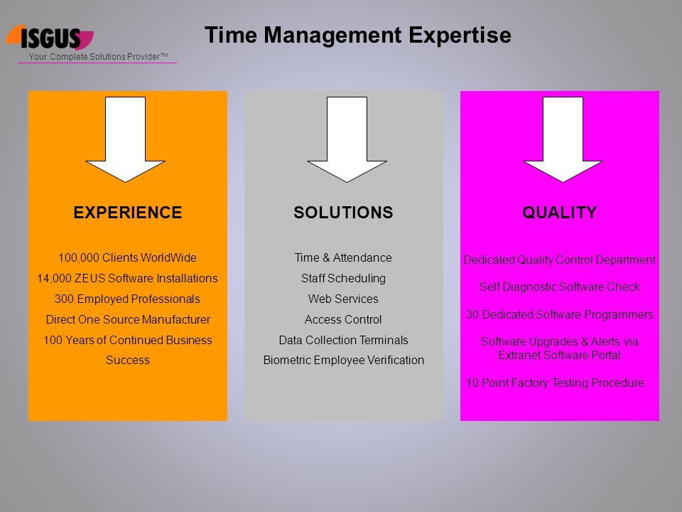 Time Management Expertise