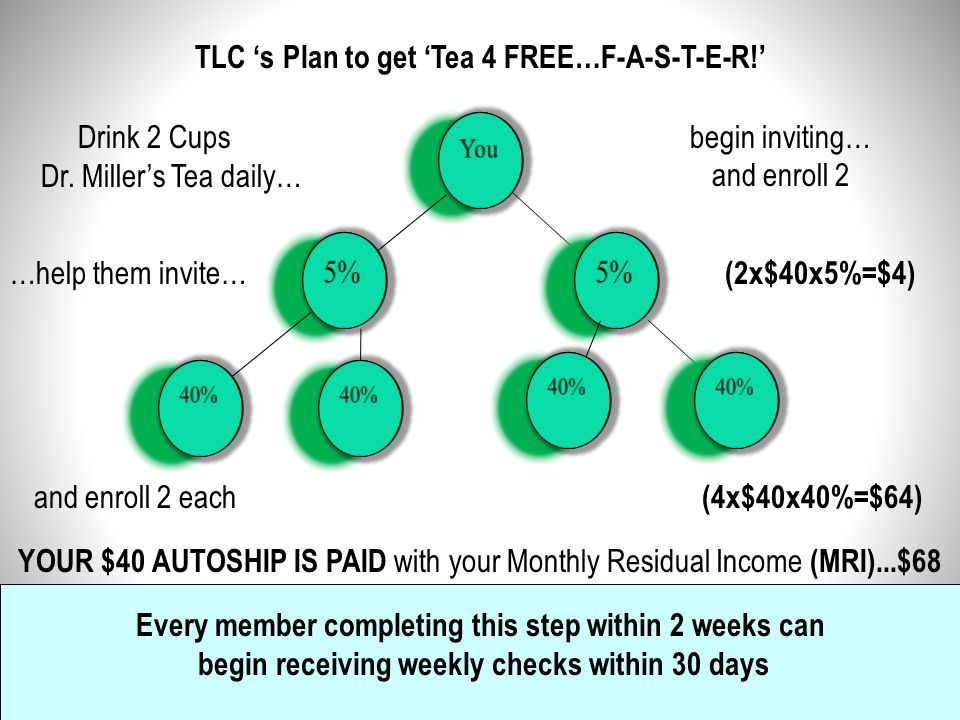 TLC 's Plan to get 'Tea 4 FREE…F-A-S-T-E-R!'