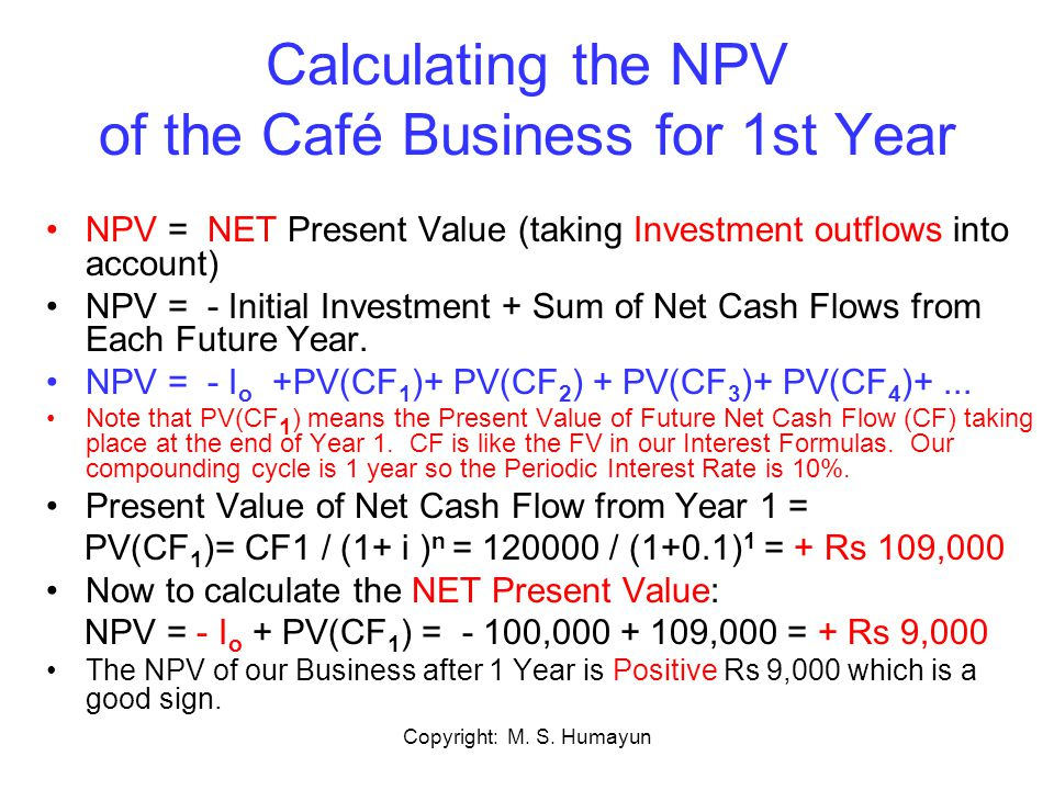 Calculating the NPV of the Café Business for 1st Year