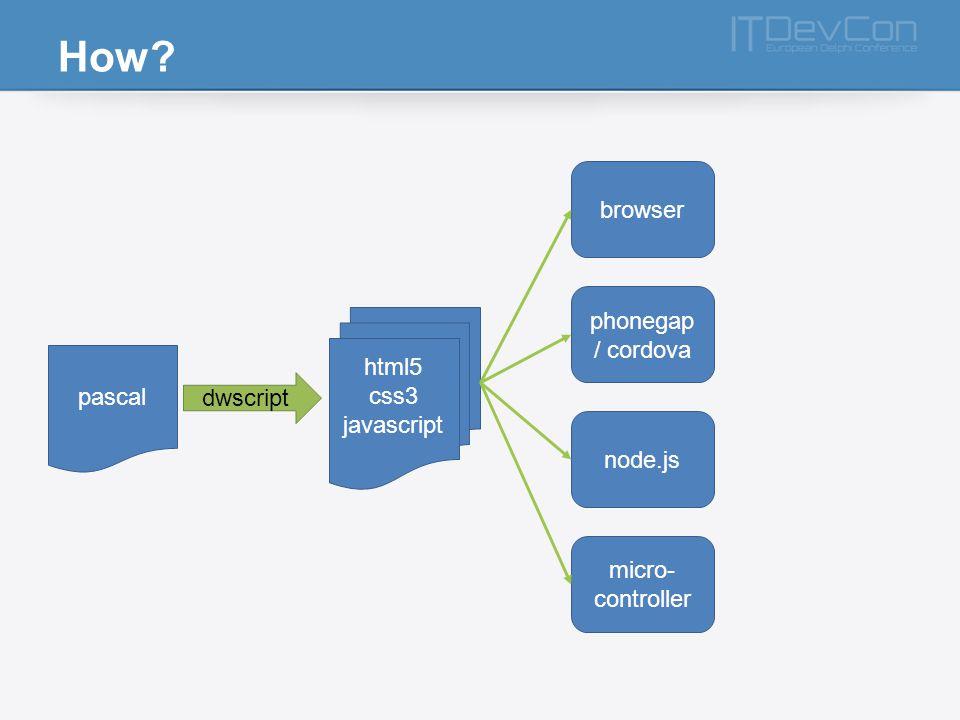 How browser phonegap / cordova html5 css3 javascript pascal dwscript