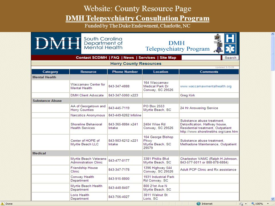 Website: County Resource Page DMH Telepsychiatry Consultation Program Funded by The Duke Endowment, Charlotte, NC