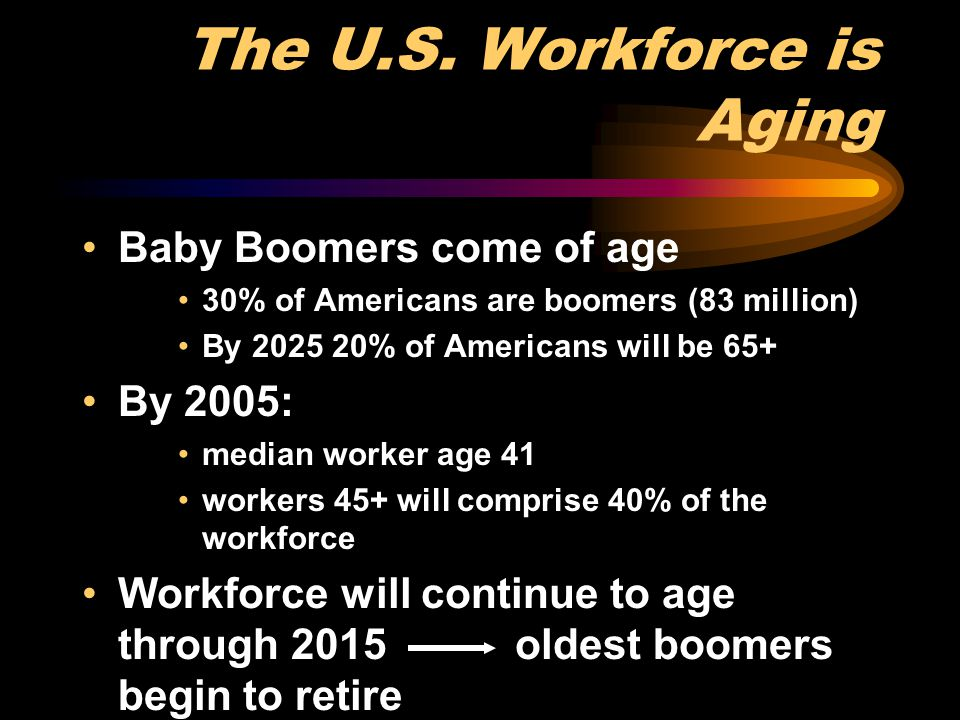 The U.S. Workforce is Aging