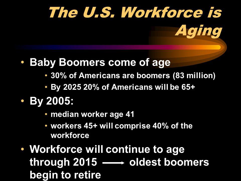 The U.S. Workforce is Aging