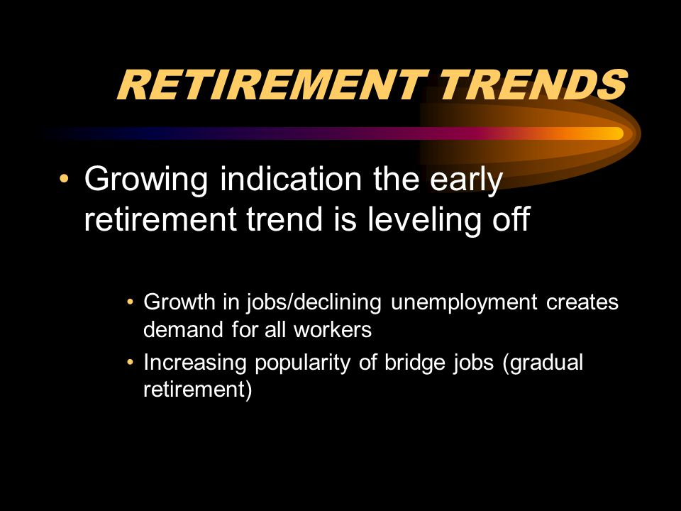 RETIREMENT TRENDS Growing indication the early retirement trend is leveling off.