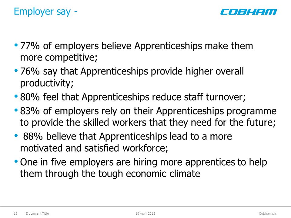 Employer say - 59% report that training apprentices is more cost-effective than hiring skilled staff.