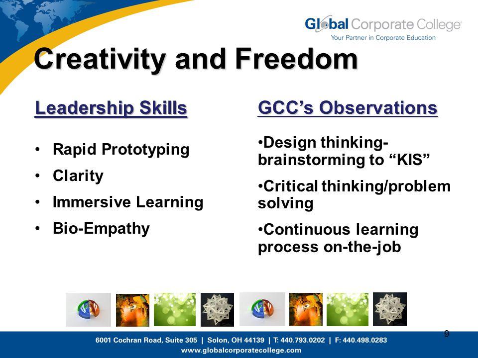 Creativity and Freedom