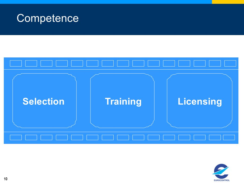 Competence Selection Training Licensing