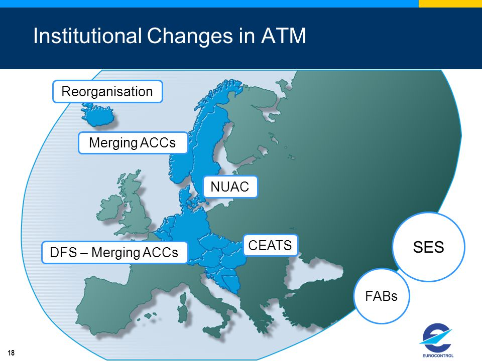 Institutional Changes in ATM