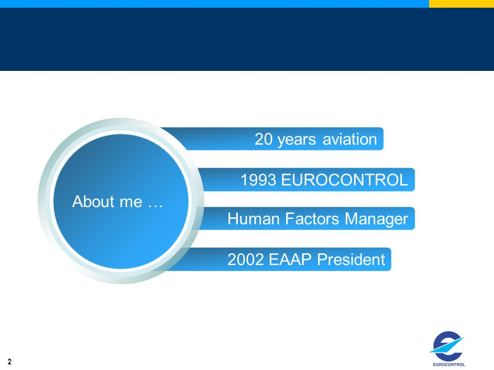 20 years aviation About me … 1993 EUROCONTROL Human Factors Manager 2002 EAAP President