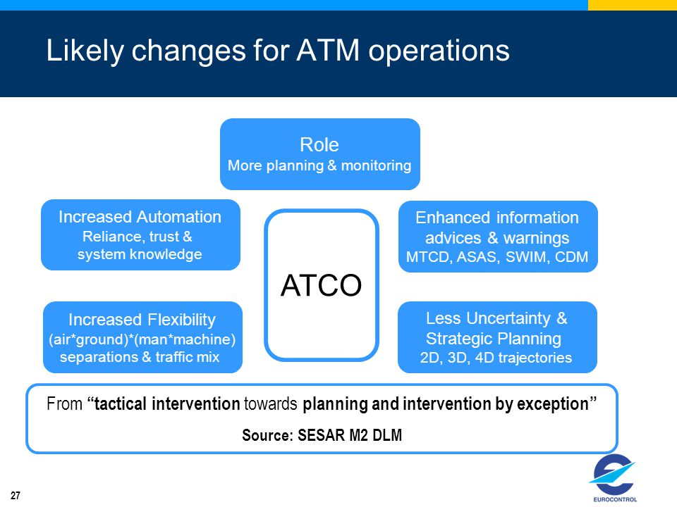 Likely changes for ATM operations
