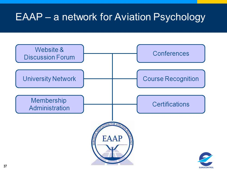 EAAP – a network for Aviation Psychology