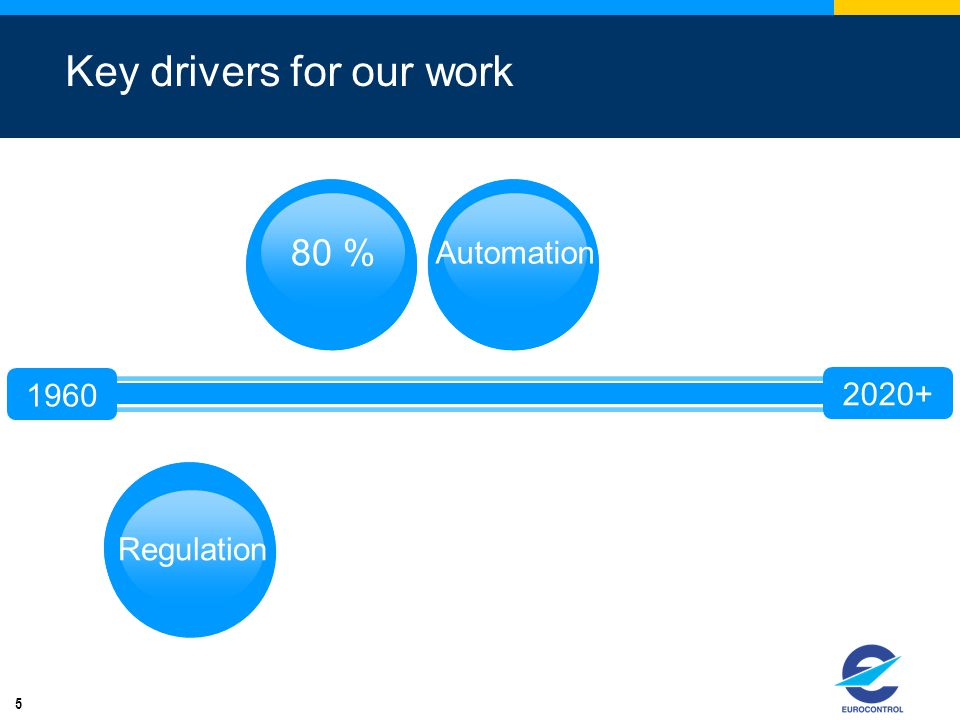 Key drivers for our work