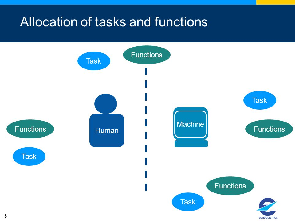 Allocation of tasks and functions