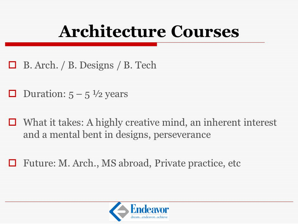 Architecture Courses B. Arch. / B. Designs / B. Tech