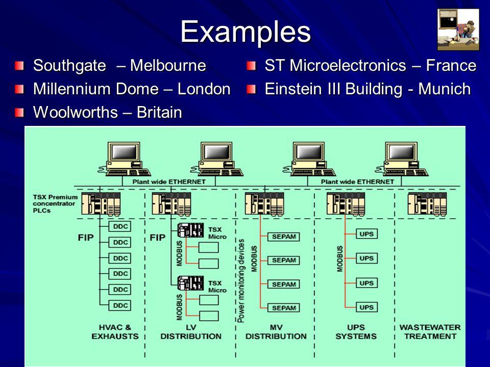 Examples Southgate – Melbourne Millennium Dome – London