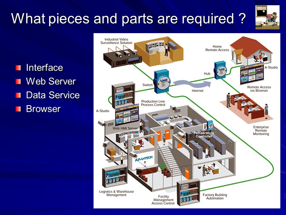 What pieces and parts are required