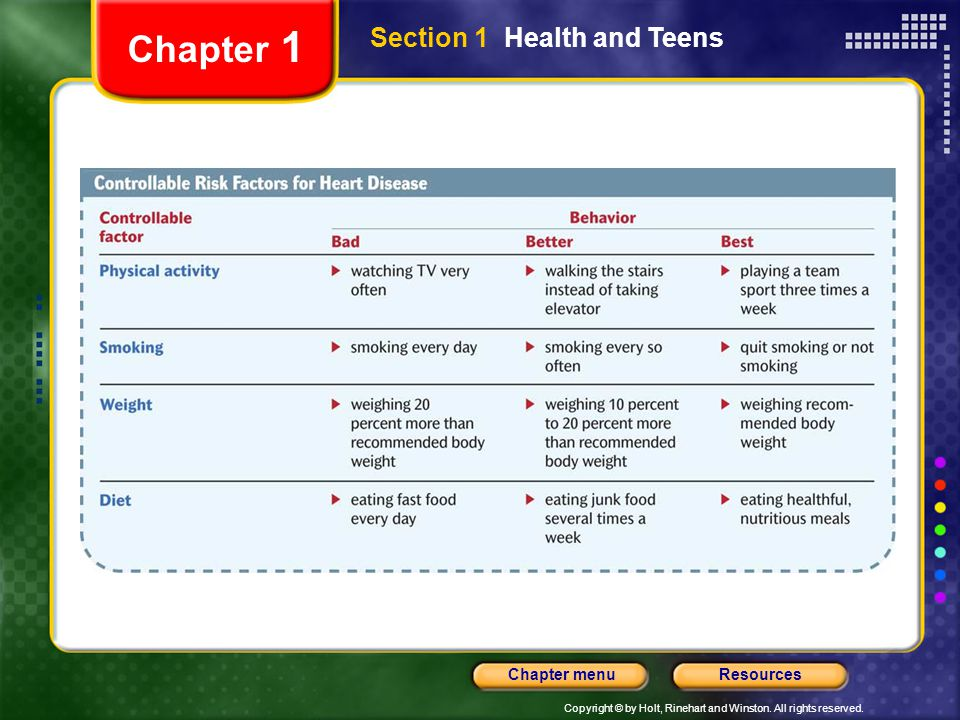 Chapter 1 Section 1 Health and Teens