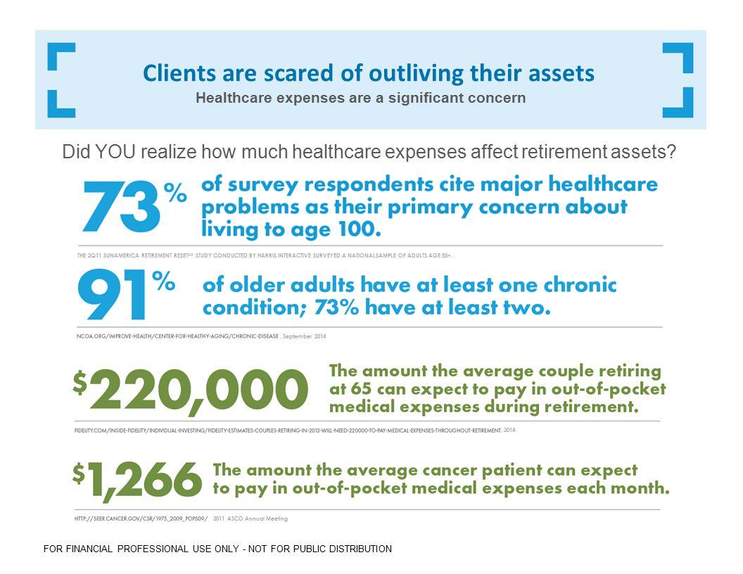 Life Insurance = Retirement Insurance