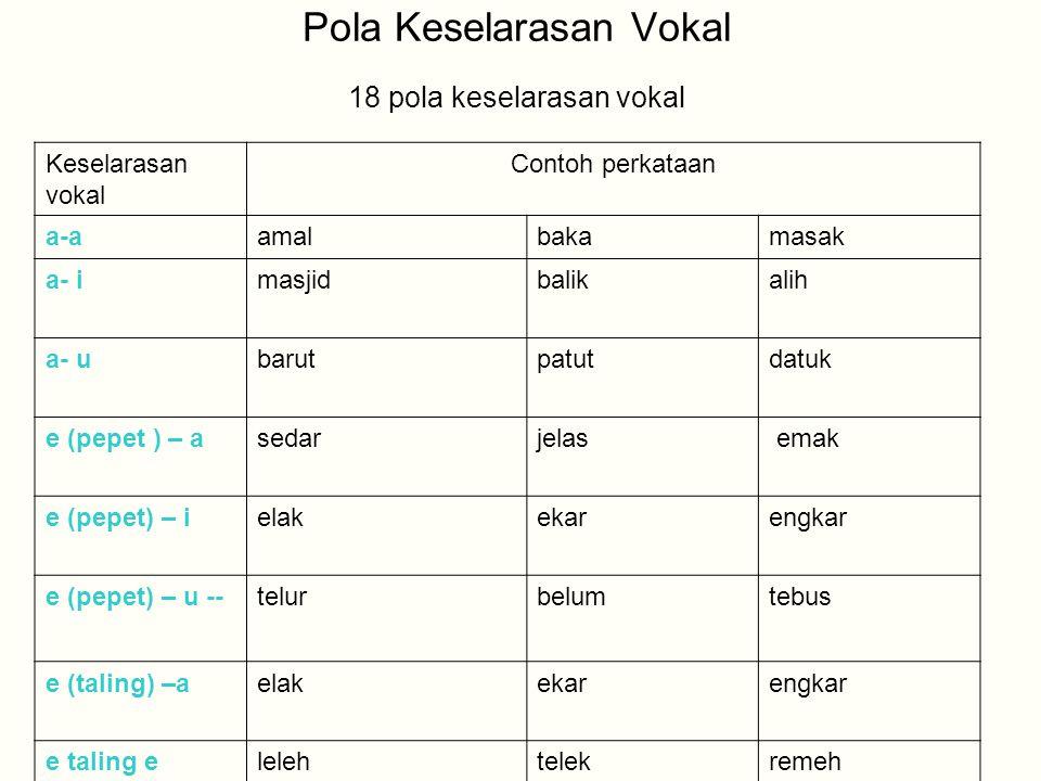 Pola Keselarasan Vokal 18 pola keselarasan vokal