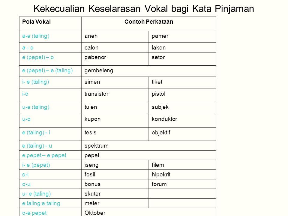 Kekecualian Keselarasan Vokal bagi Kata Pinjaman
