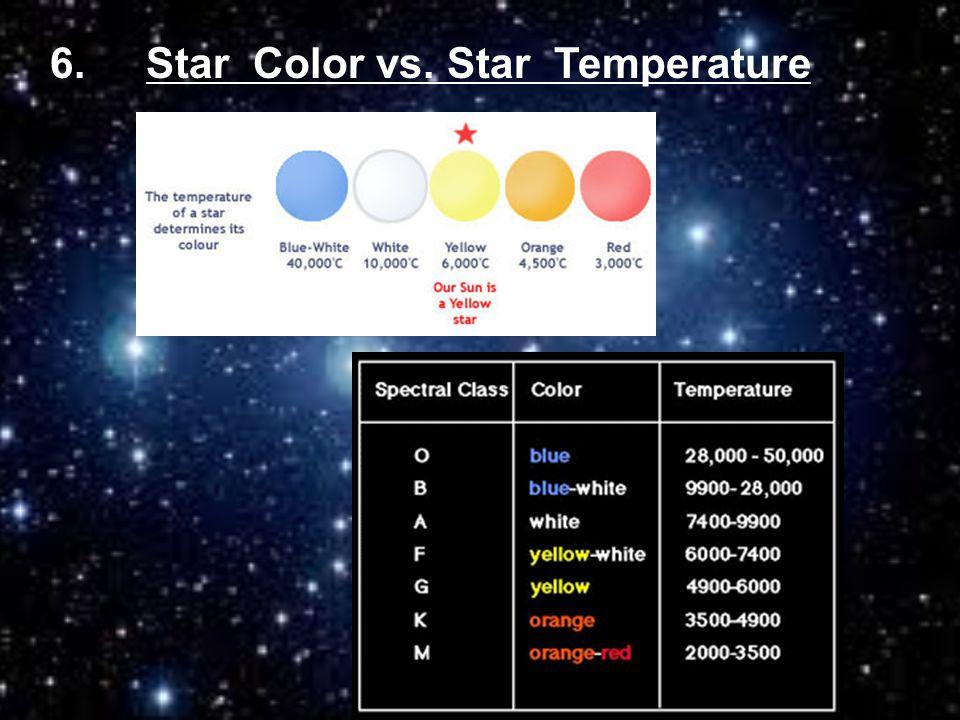 6. Star Color vs. Star Temperature