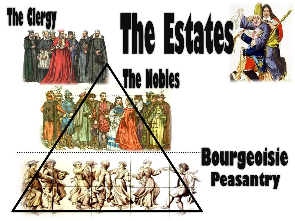 The Clergy The Estates The Nobles Bourgeoisie Peasantry