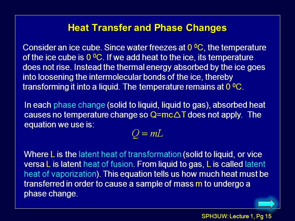 Heat Transfer and Phase Changes