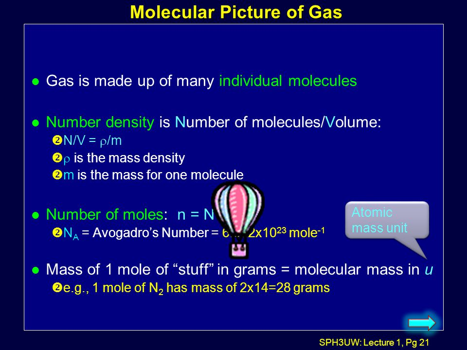 Molecular Picture of Gas