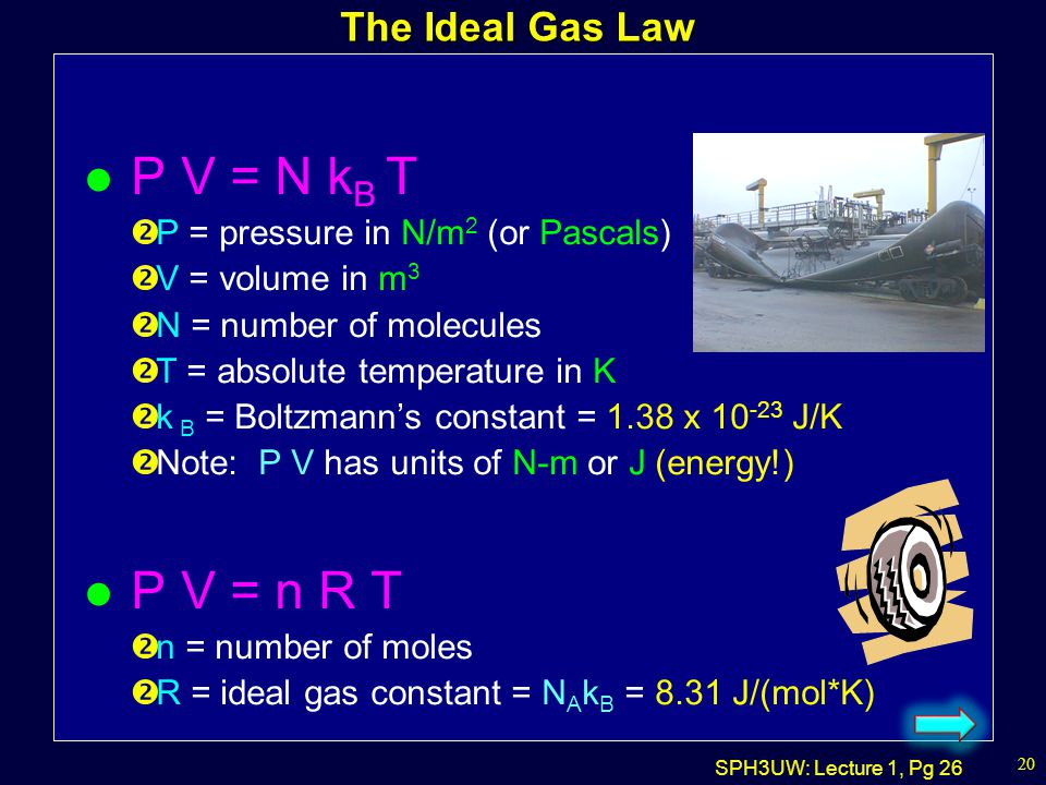 P V = N kB T P V = n R T The Ideal Gas Law