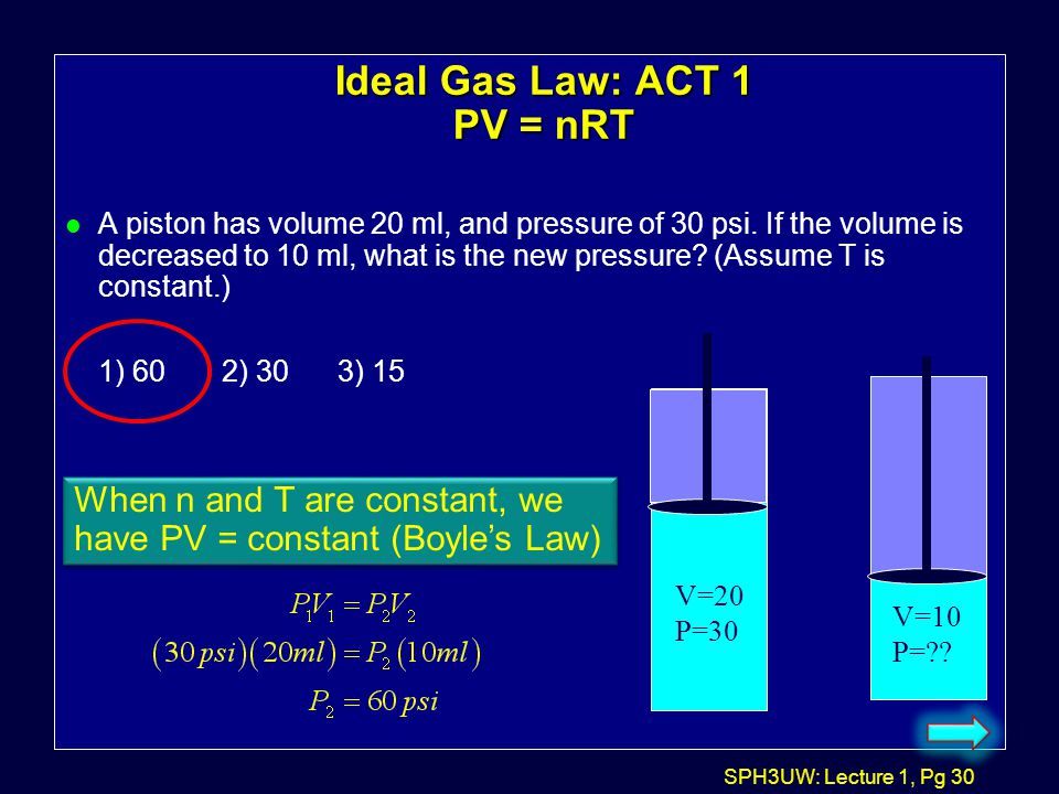 Ideal Gas Law: ACT 1 PV = nRT