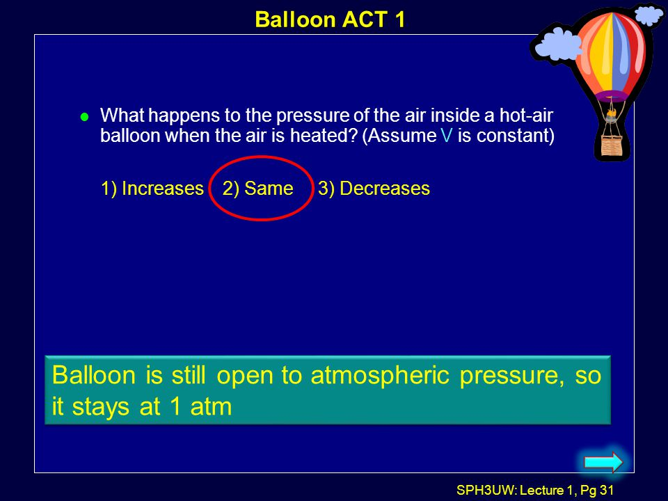 Balloon is still open to atmospheric pressure, so it stays at 1 atm