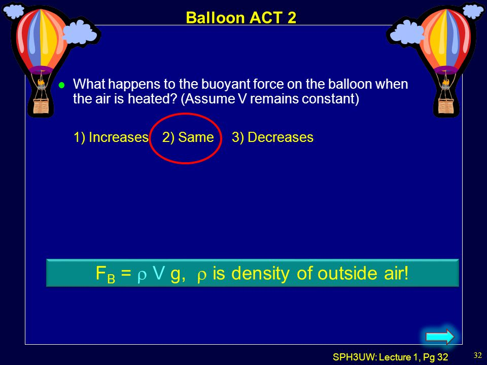FB = r V g, r is density of outside air!